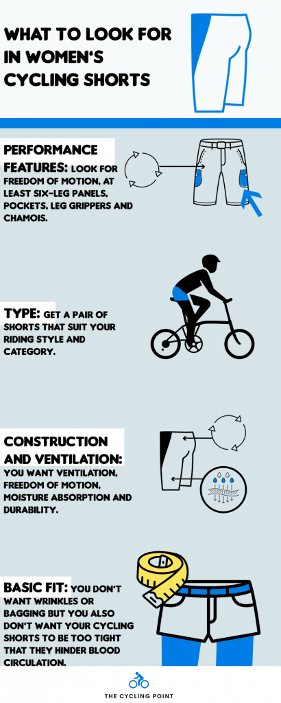 How To Buy Women's Cycling Shorts Buying Guide Infographic