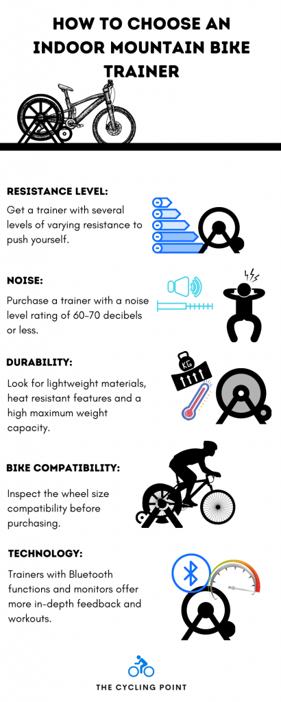 How To Choose An Indoor Mountain Bike Trainer Infographic