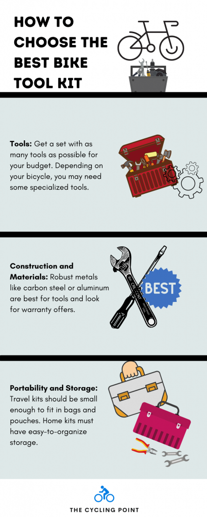 How to Choose the Best Bike Tool Kit Infographic